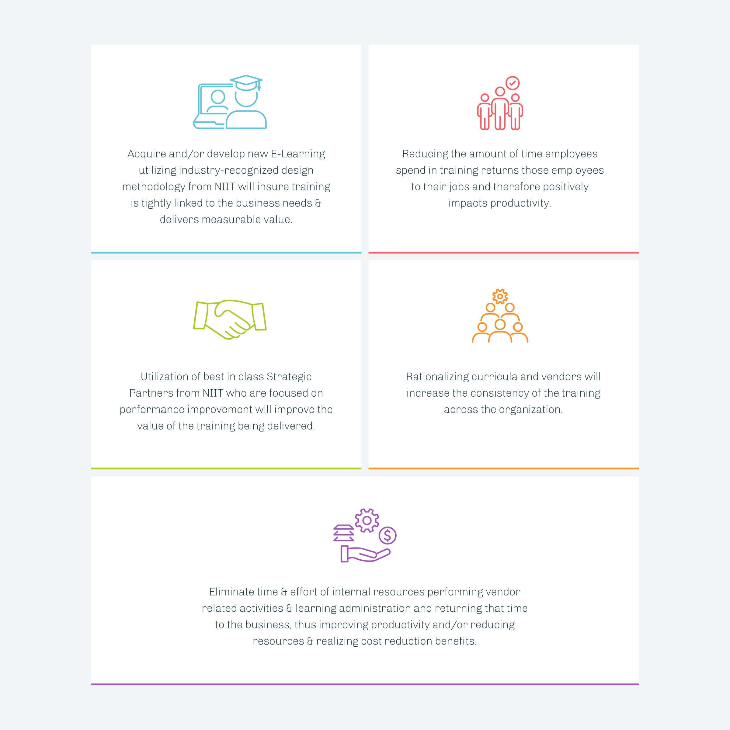 Strategic Sourcing, Vendor Management - NIIT