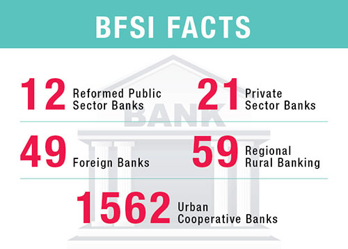 BFSI Facts